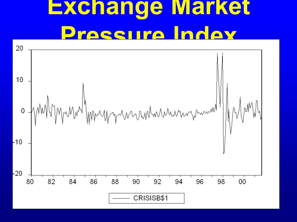 Exchange Market Pressure Index