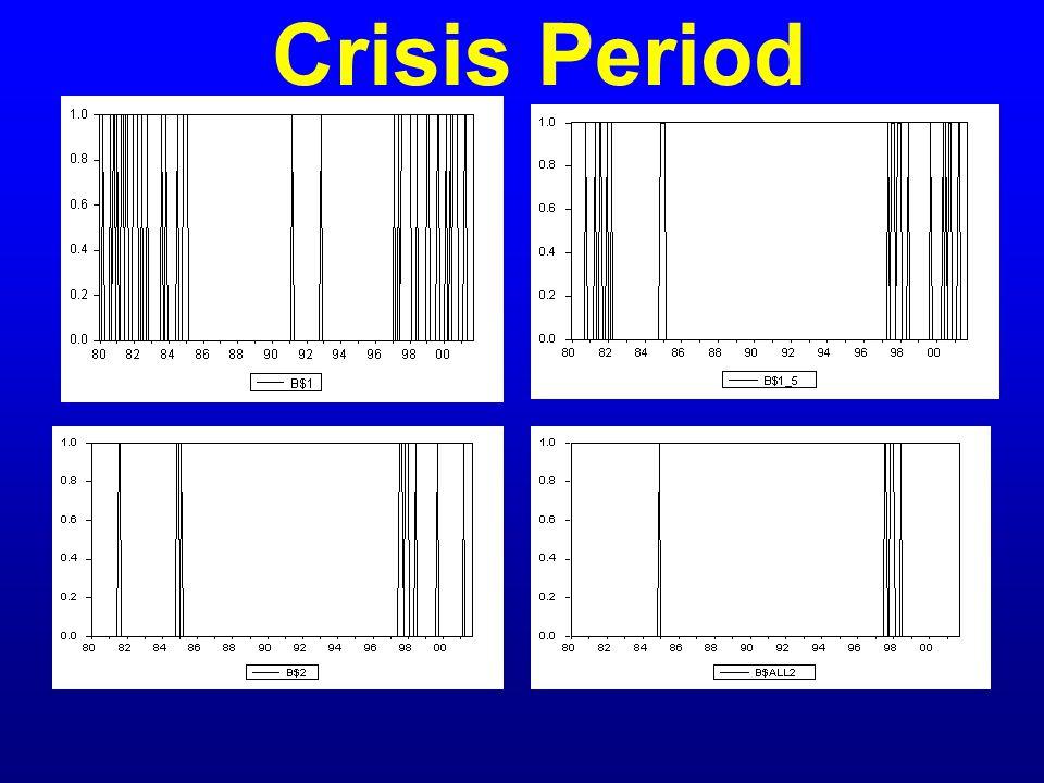 Crisis Period