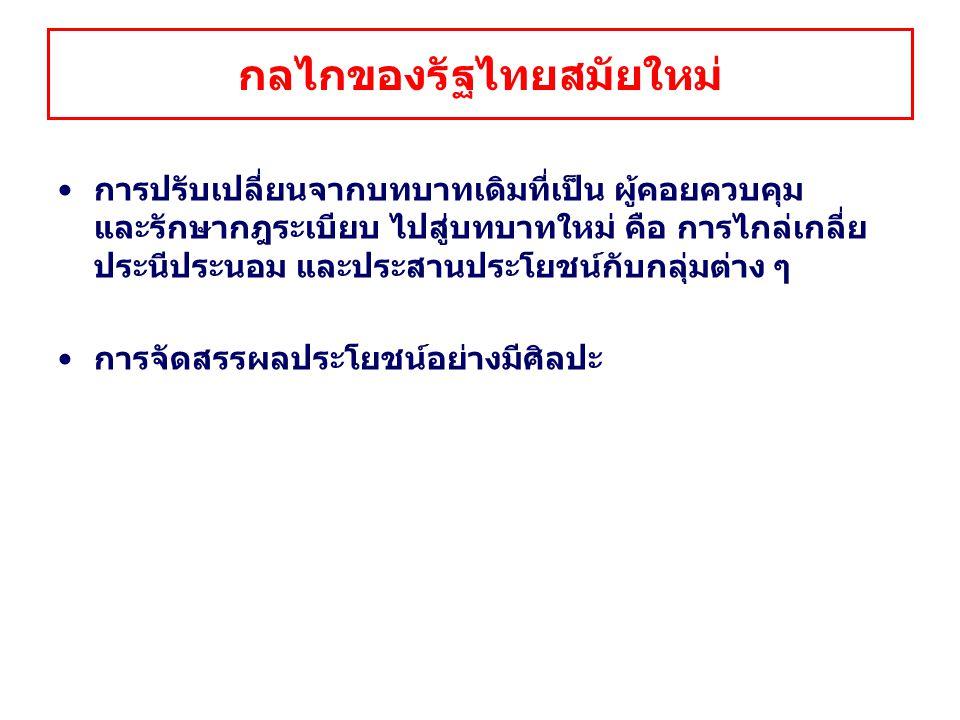 กลไกของรัฐไทยสมัยใหม่