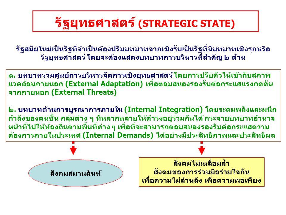รัฐยุทธศาสตร์ (STRATEGIC STATE)