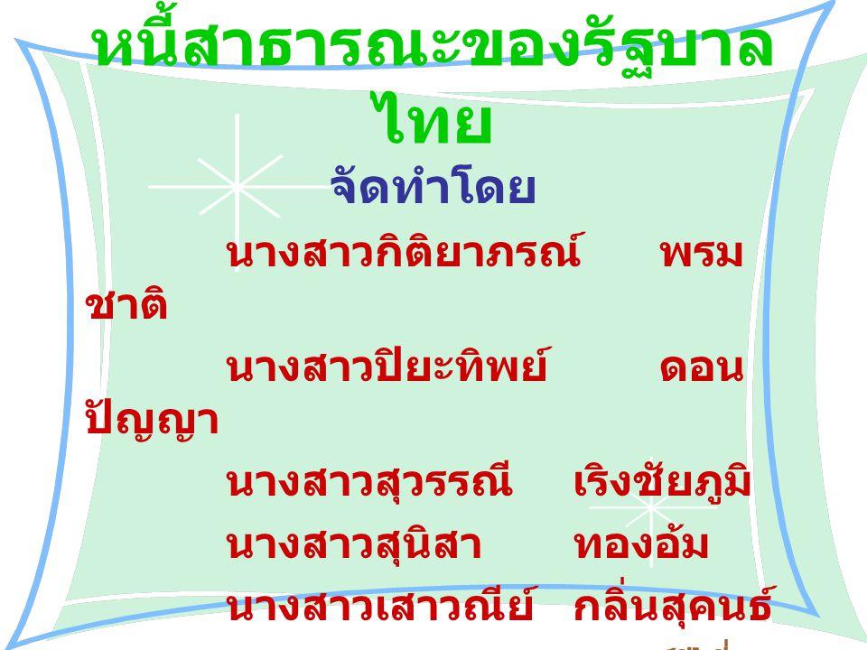 หนี้สาธารณะของรัฐบาลไทย
