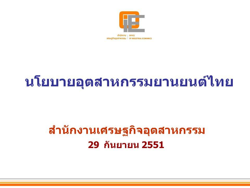 นโยบายอุตสาหกรรมยานยนต์ไทย