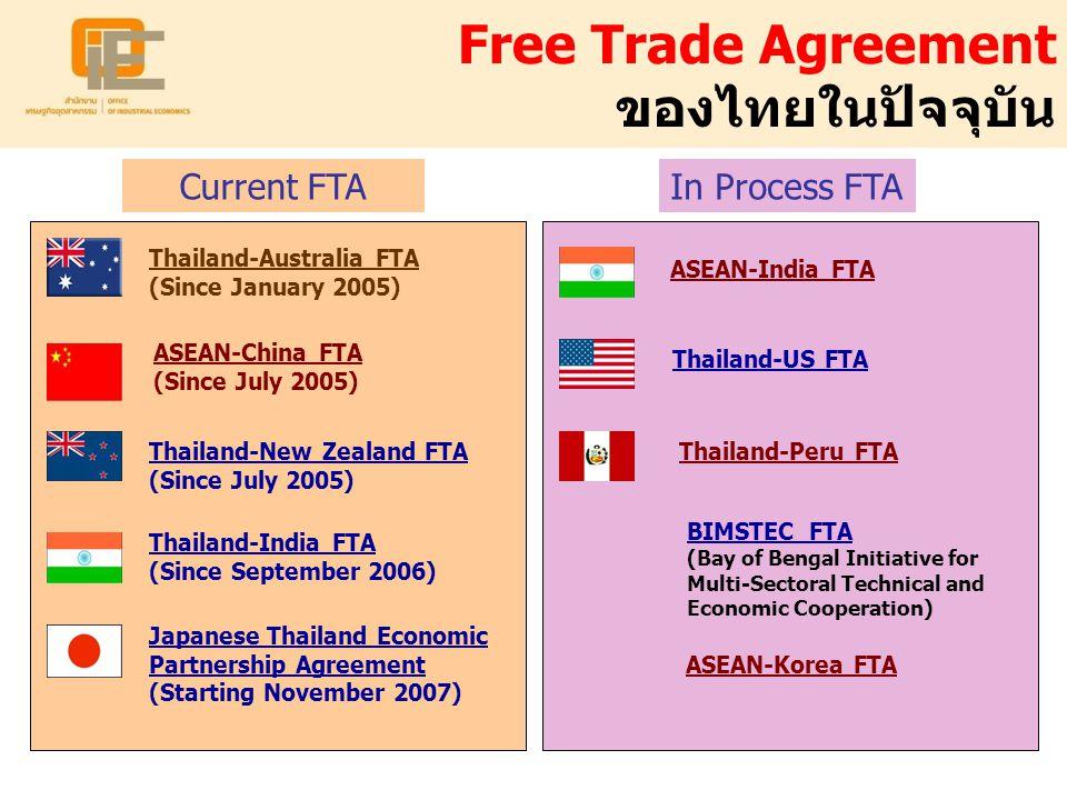 Free Trade Agreement ของไทยในปัจจุบัน