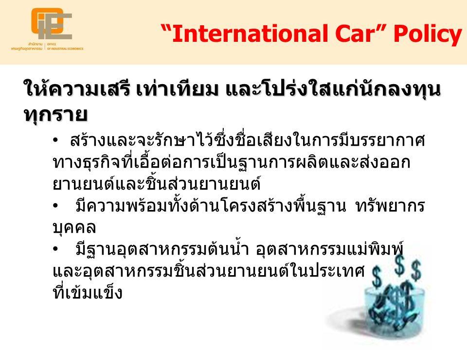 International Car Policy