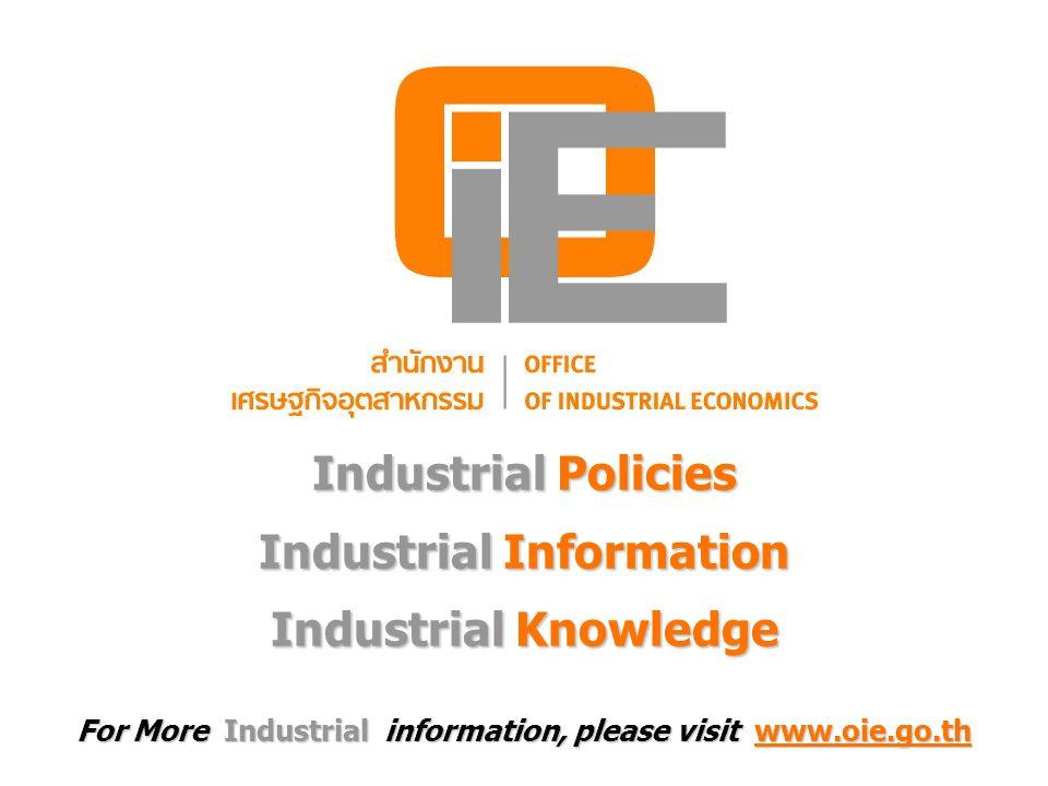 Industrial Policies Industrial Information Industrial Knowledge