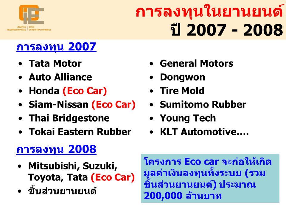 การลงทุนในยานยนต์ ปี 2007 - 2008