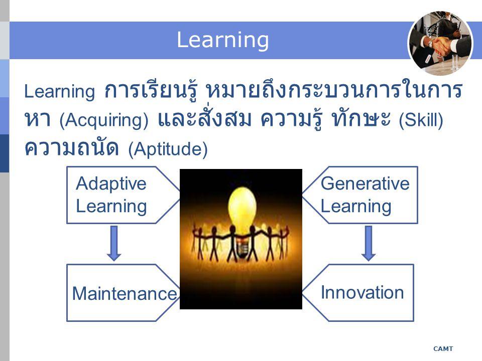 Learning Learning การเรียนรู้ หมายถึงกระบวนการในการหา (Acquiring) และสั่งสม ความรู้ ทักษะ (Skill) ความถนัด (Aptitude)