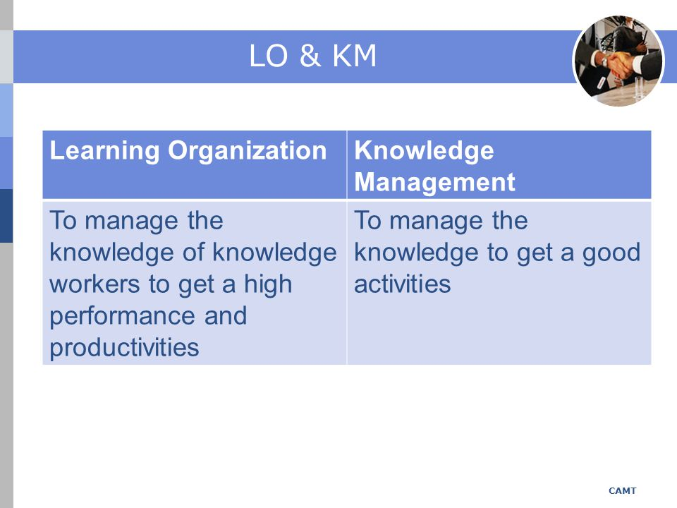 LO & KM Learning Organization Knowledge Management