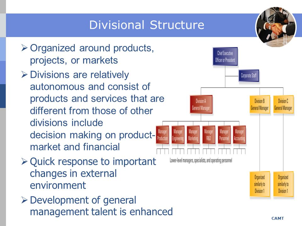 Divisional Structure Organized around products, projects, or markets