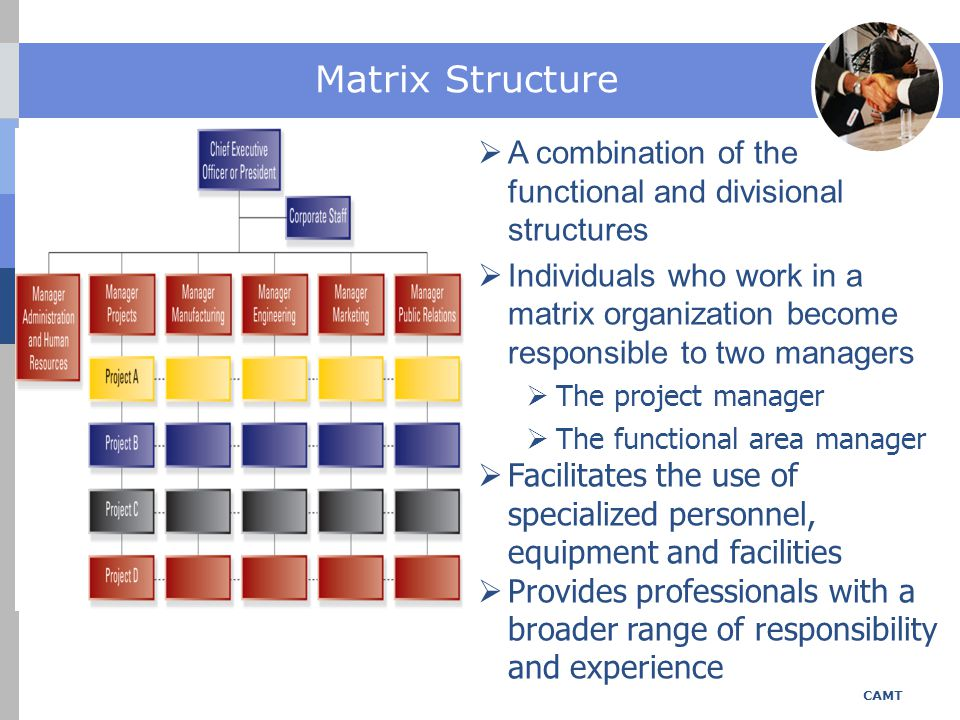 Matrix Structure A combination of the functional and divisional structures.