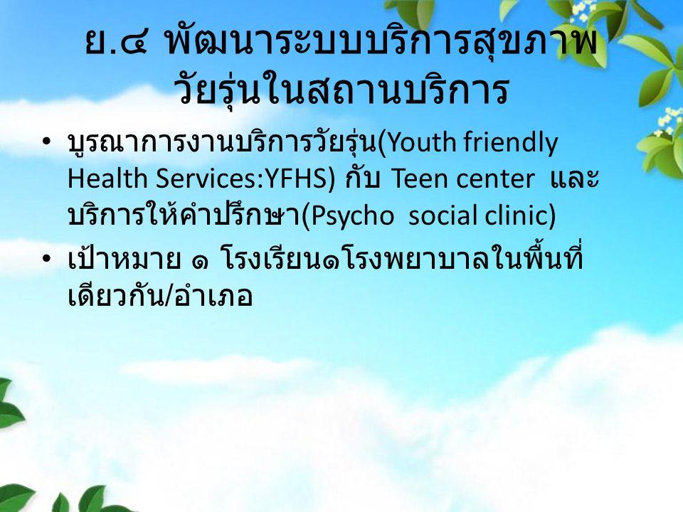 ย.๔ พัฒนาระบบบริการสุขภาพวัยรุ่นในสถานบริการ