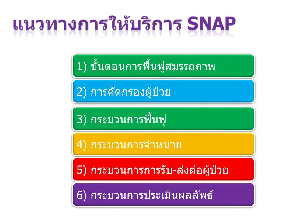 แนวทางการให้บริการ SNAP