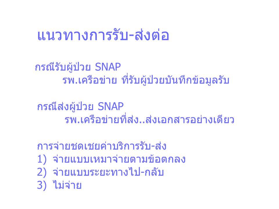 แนวทางการรับ-ส่งต่อ กรณีรับผู้ป่วย SNAP