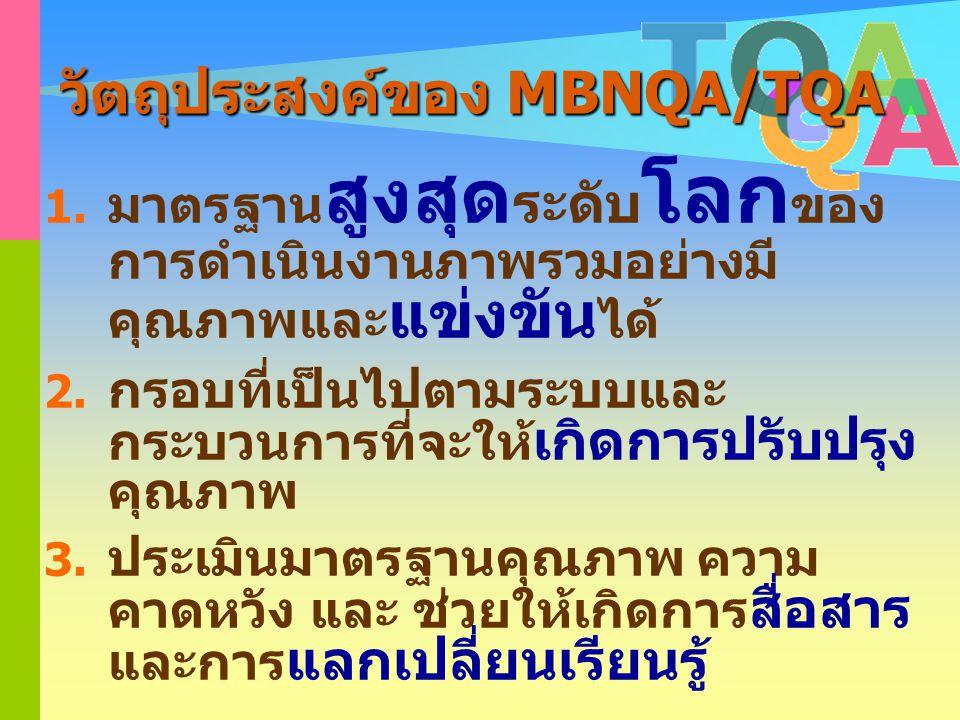 วัตถุประสงค์ของ MBNQA/TQA