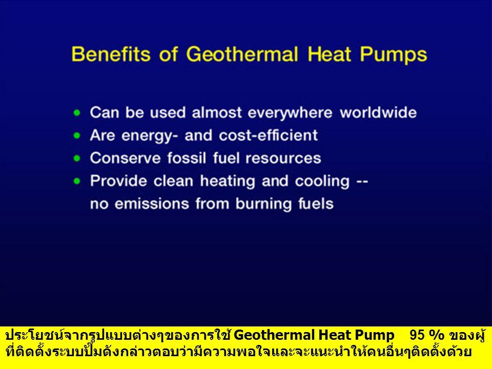 ประโยชน์จากรูปแบบต่างๆของการใช้ Geothermal Heat Pump 95 % ของผู้ที่ติดตั้งระบบปั๊มดังกล่าวตอบว่ามีความพอใจและจะแนะนำให้คนอื่นๆติดตั้งด้วย