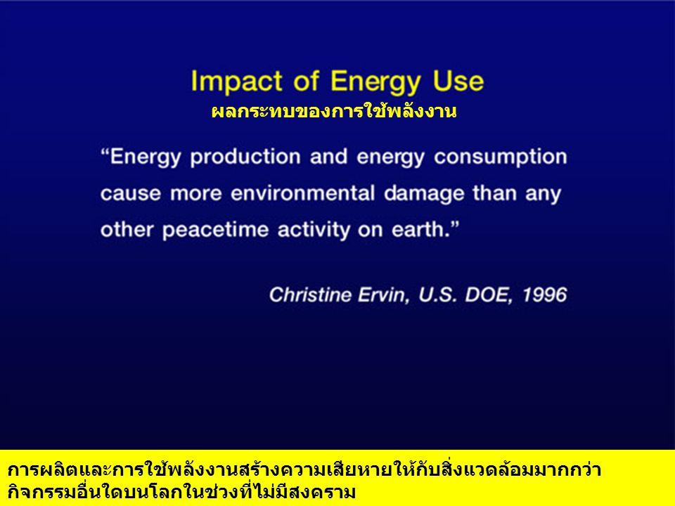 ผลกระทบของการใช้พลังงาน