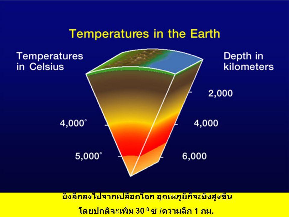 ยิ่งลึกลงไปจากเปลือกโลก อุณหภูมิก็จะยิ่งสูงขึ้น