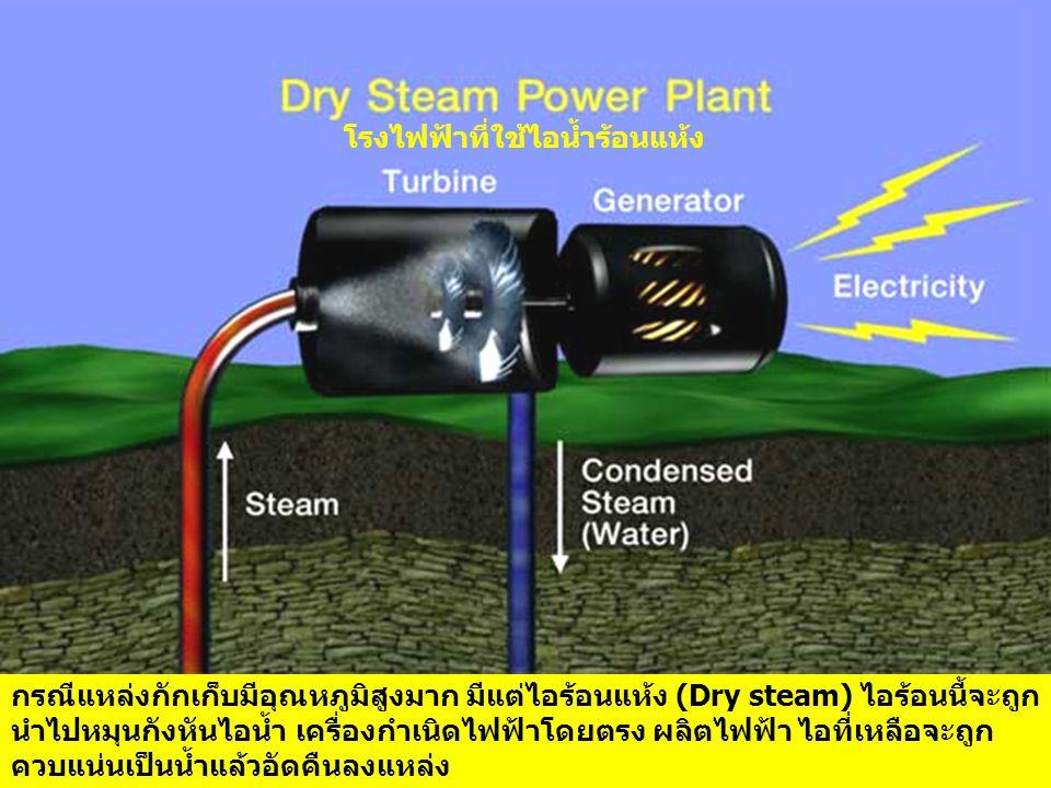 โรงไฟฟ้าที่ใช้ไอน้ำร้อนแห้ง