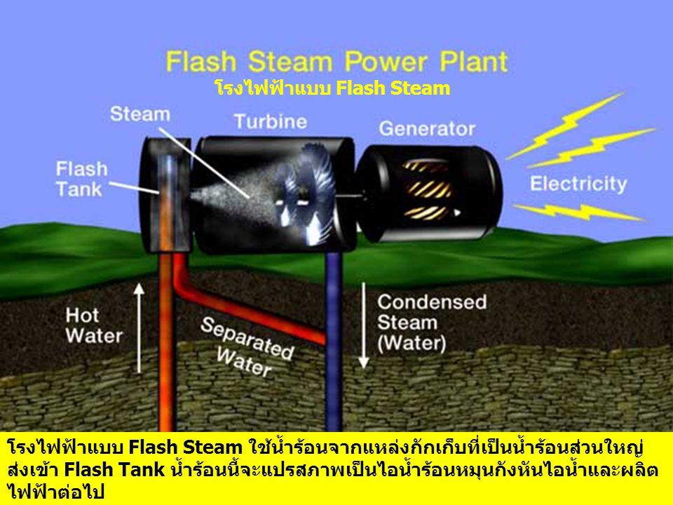 โรงไฟฟ้าแบบ Flash Steam