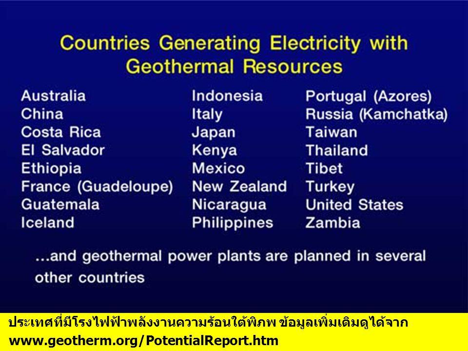 ประเทศที่มีโรงไฟฟ้าพลังงานความร้อนใต้พิภพ ข้อมูลเพิ่มเติมดูได้จาก