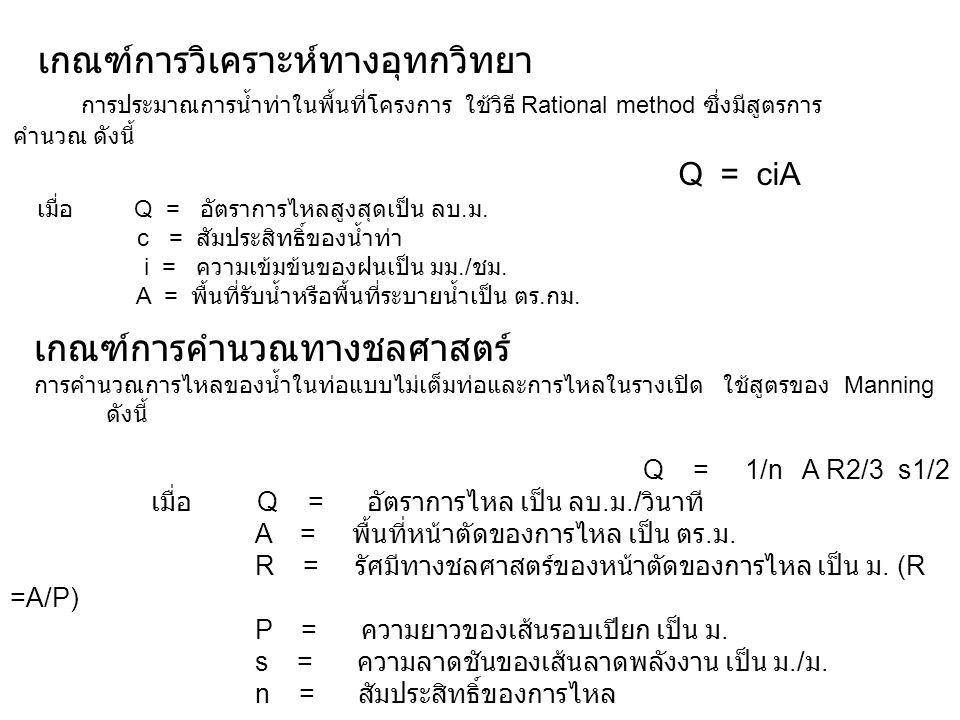 เกณฑ์การวิเคราะห์ทางอุทกวิทยา Q = ciA