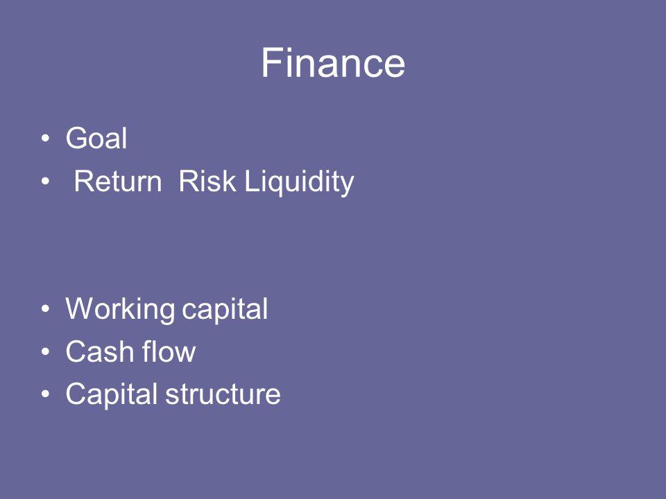 Finance Goal Return Risk Liquidity Working capital Cash flow