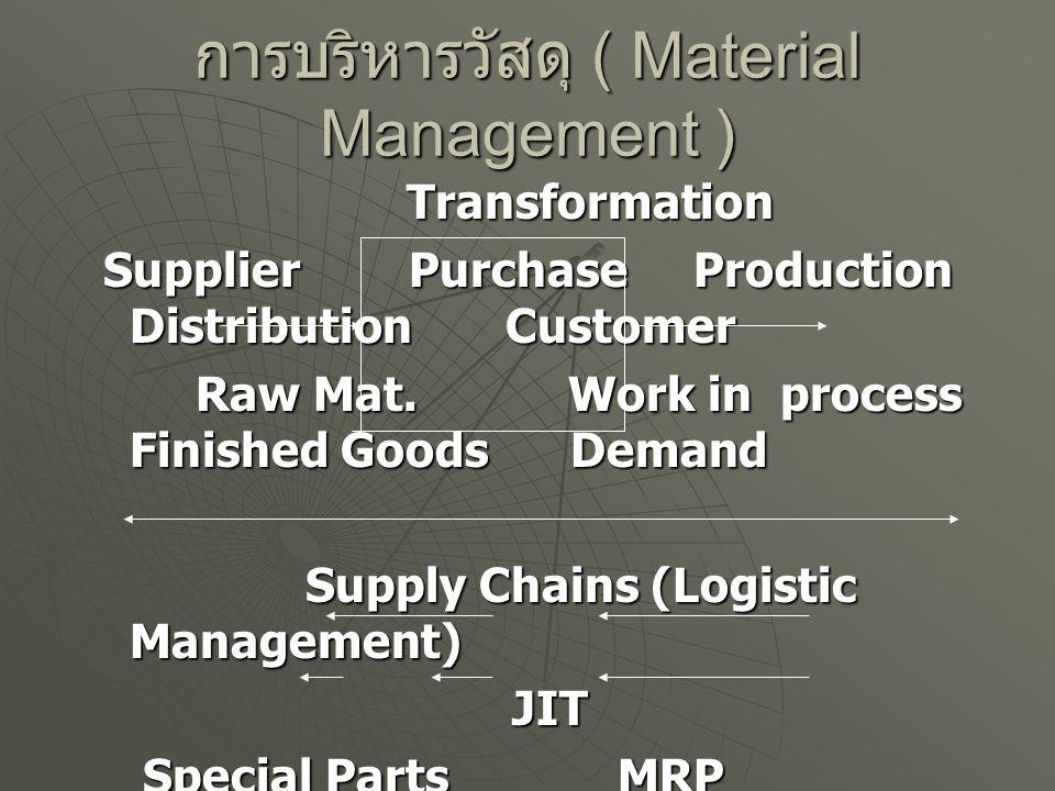 การบริหารวัสดุ ( Material Management )