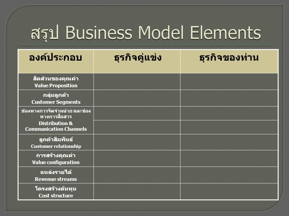 สรุป Business Model Elements