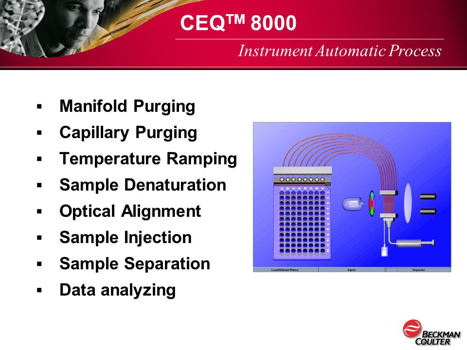 CEQTM 8000 Instrument Automatic Process Manifold Purging