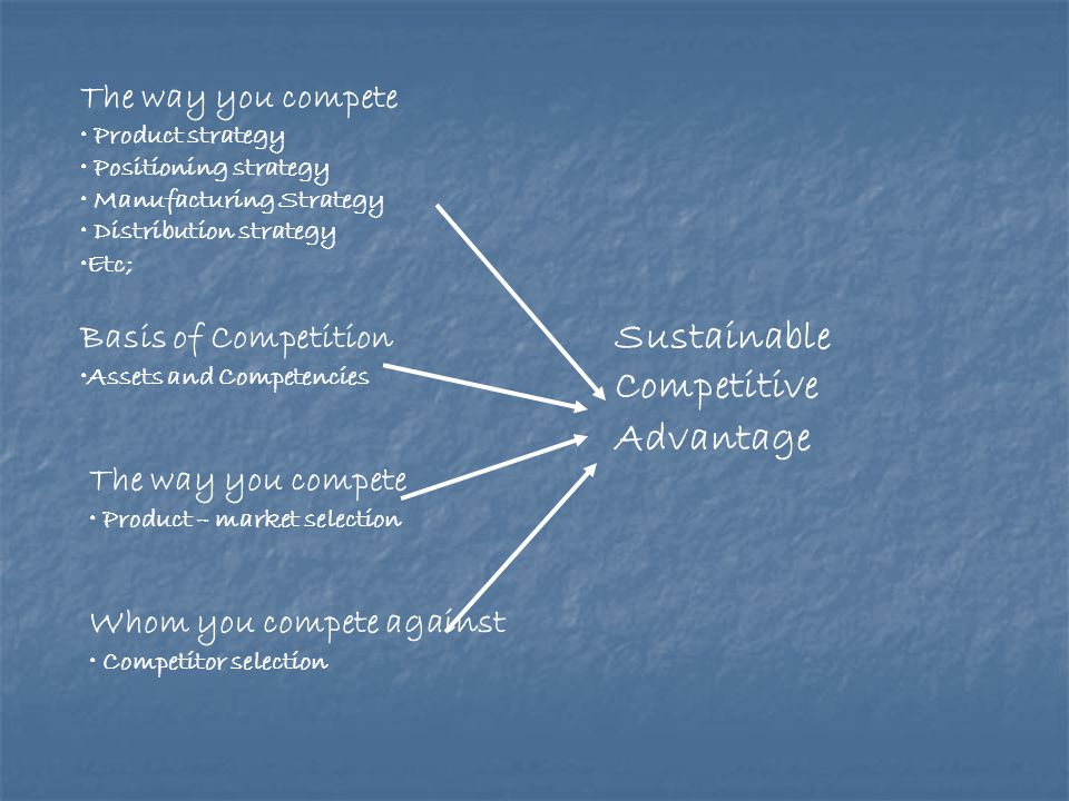 Sustainable Competitive Advantage The way you compete