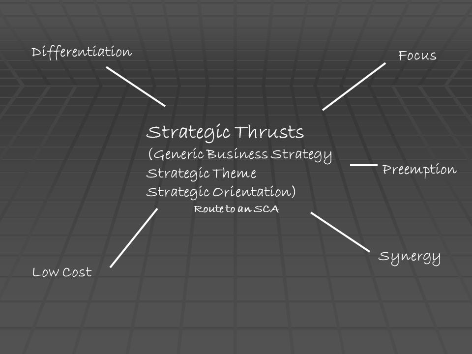 Strategic Thrusts Differentiation Focus (Generic Business Strategy