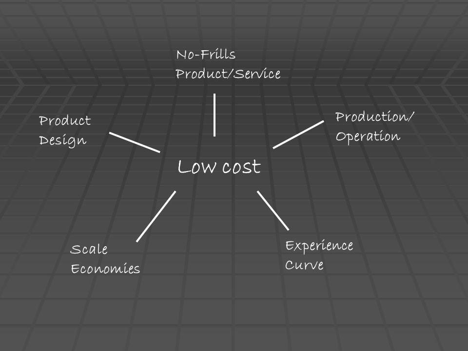 Low cost No-Frills Product/Service Production/ Product Operation