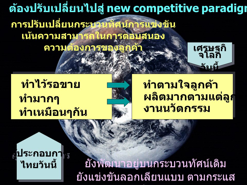 ต้องปรับเปลี่ยนไปสู่ new competitive paradigm
