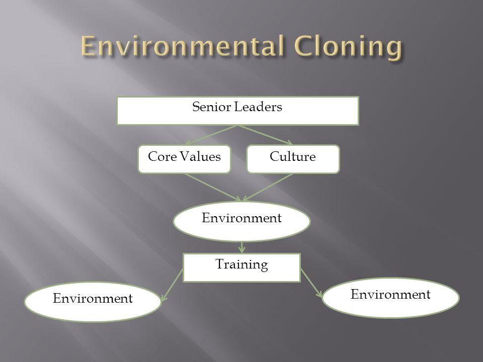 Environmental Cloning