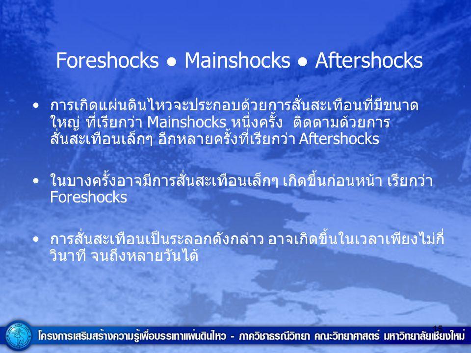Foreshocks ● Mainshocks ● Aftershocks