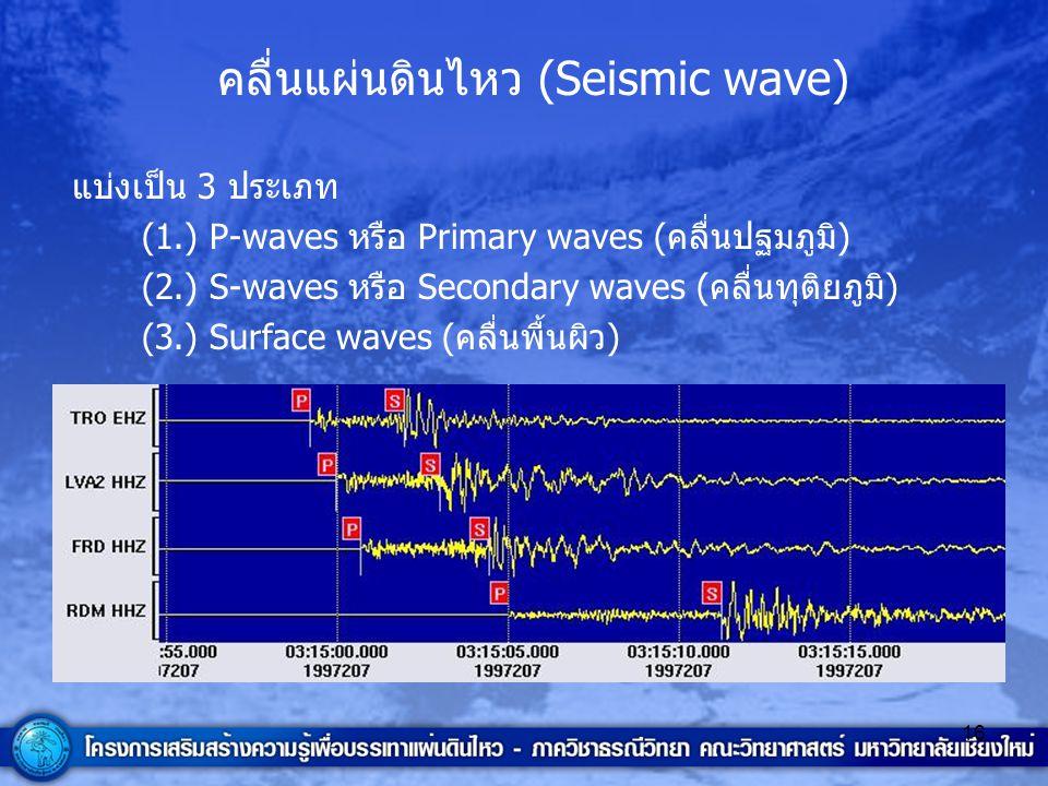 คลื่นแผ่นดินไหว (Seismic wave)