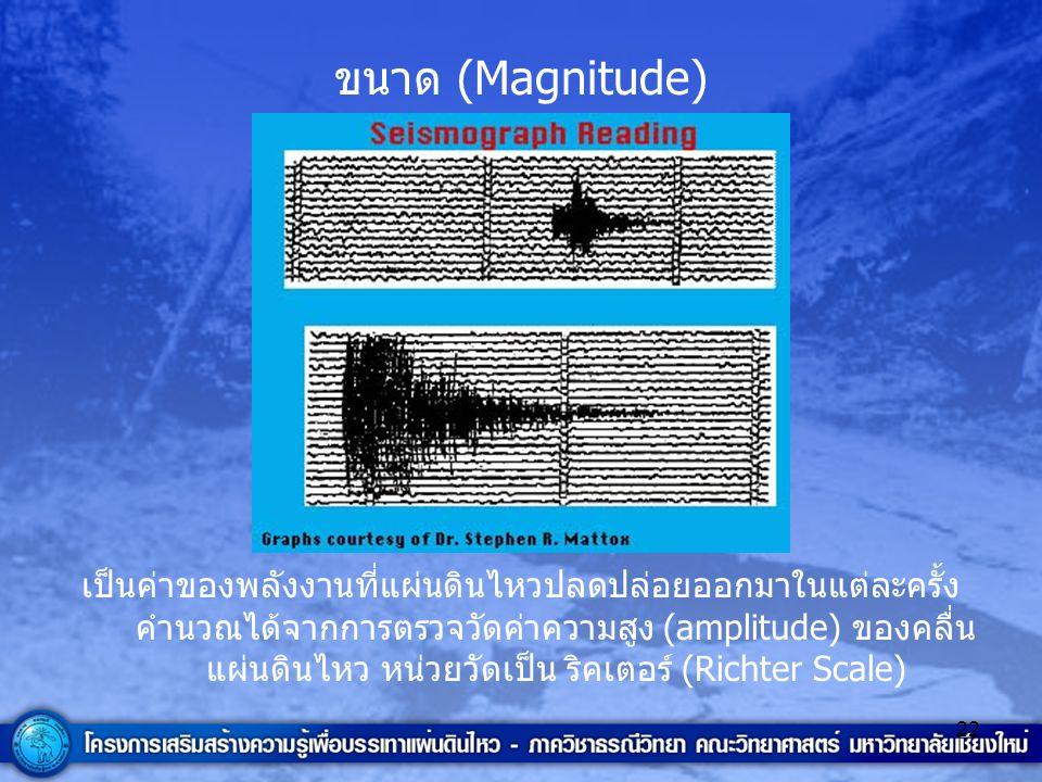 ขนาด (Magnitude)
