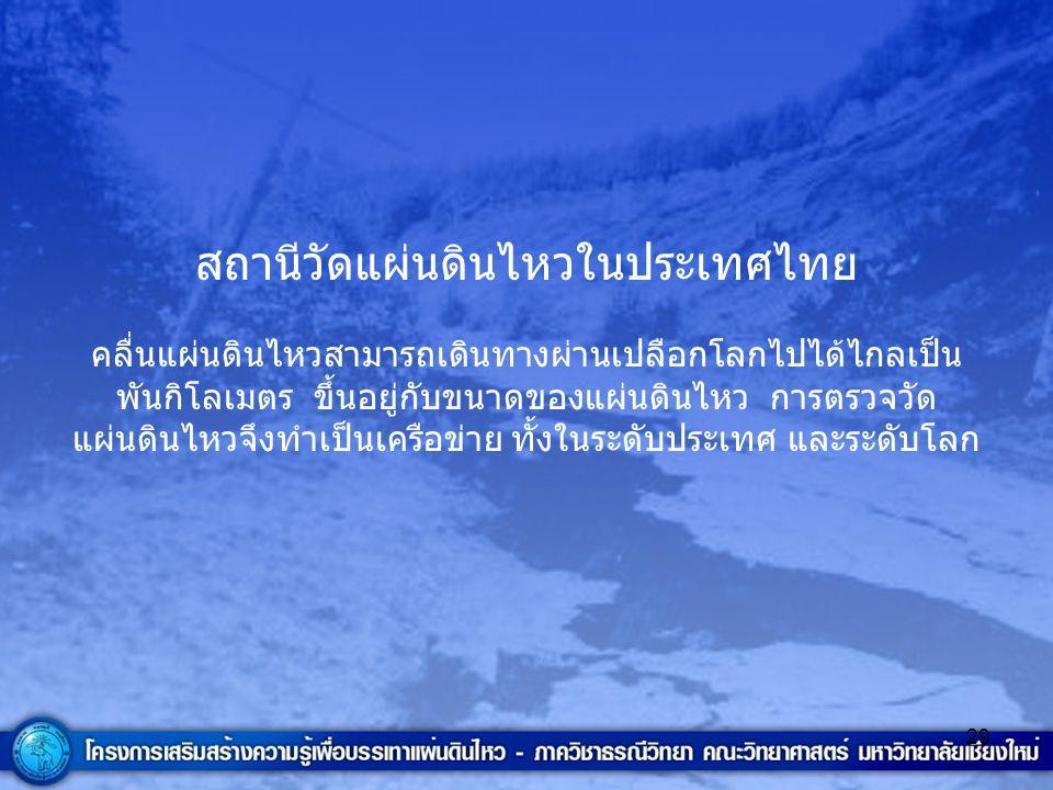 สถานีวัดแผ่นดินไหวในประเทศไทย