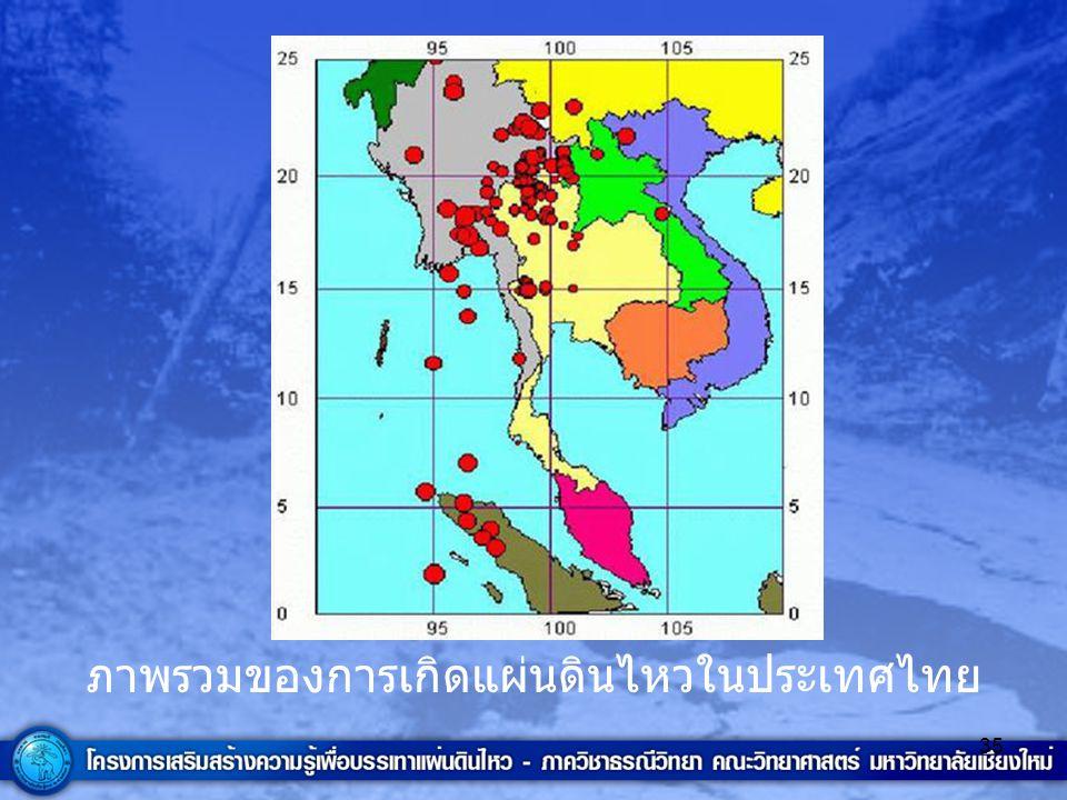 ภาพรวมของการเกิดแผ่นดินไหวในประเทศไทย