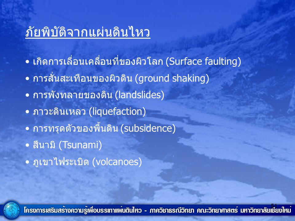 ภัยพิบัติจากแผ่นดินไหว
