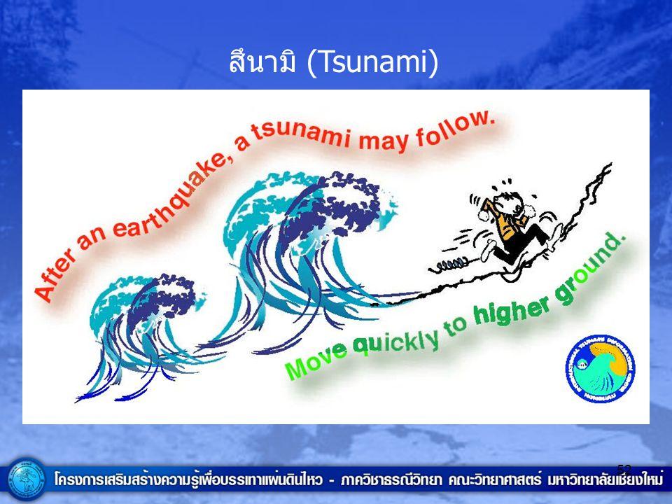 สึนามิ (Tsunami)