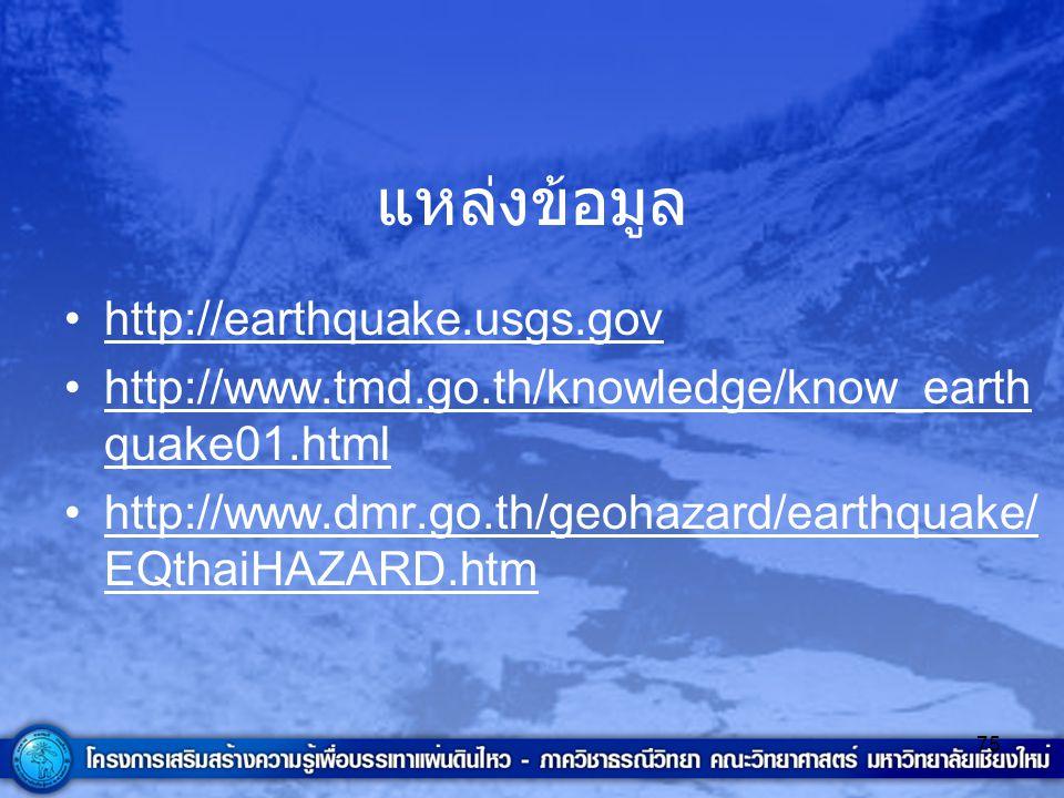 แหล่งข้อมูล http://earthquake.usgs.gov