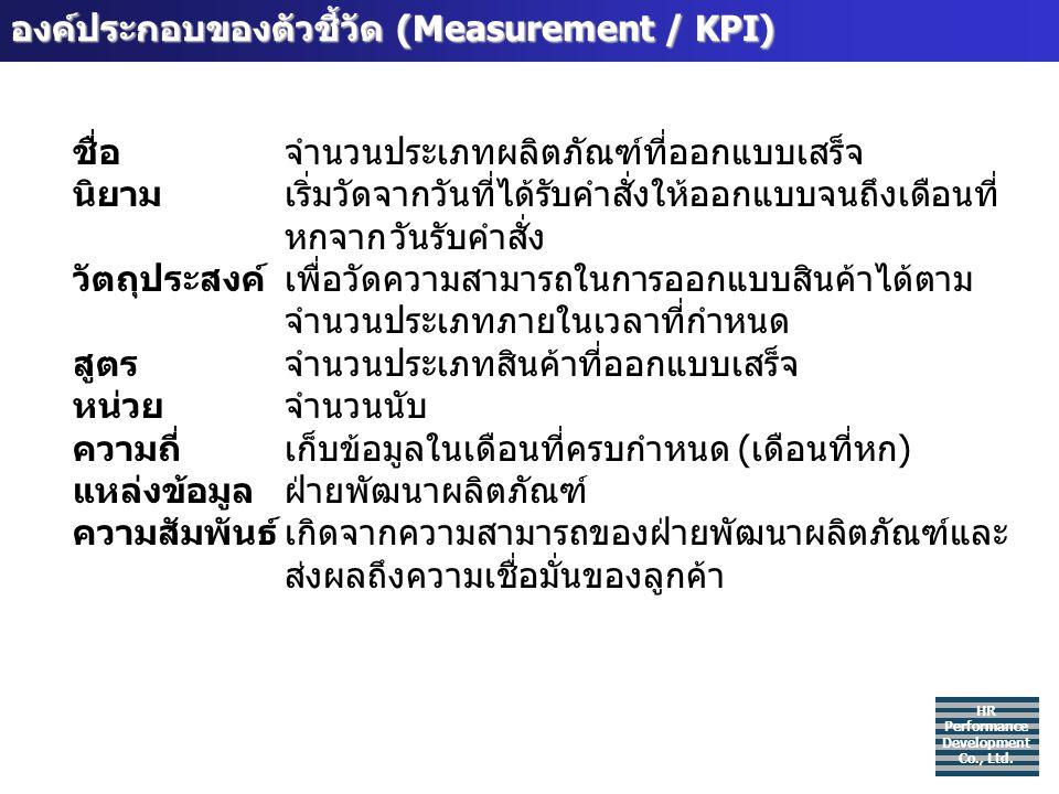 องค์ประกอบของตัวชี้วัด (Measurement / KPI)