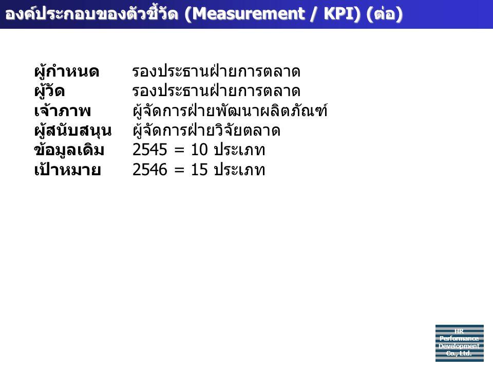 องค์ประกอบของตัวชี้วัด (Measurement / KPI) (ต่อ)