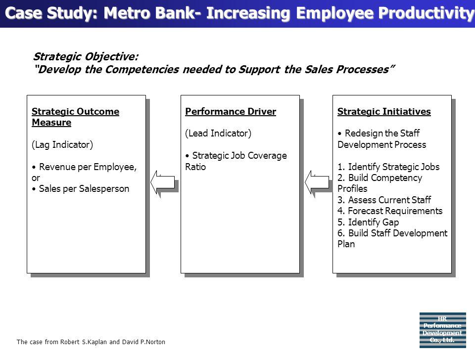 Case Study: Metro Bank- Increasing Employee Productivity