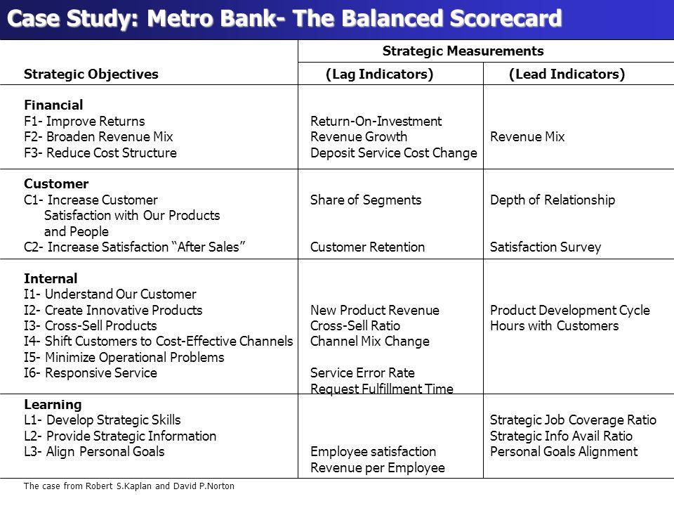 Case Study: Metro Bank- The Balanced Scorecard