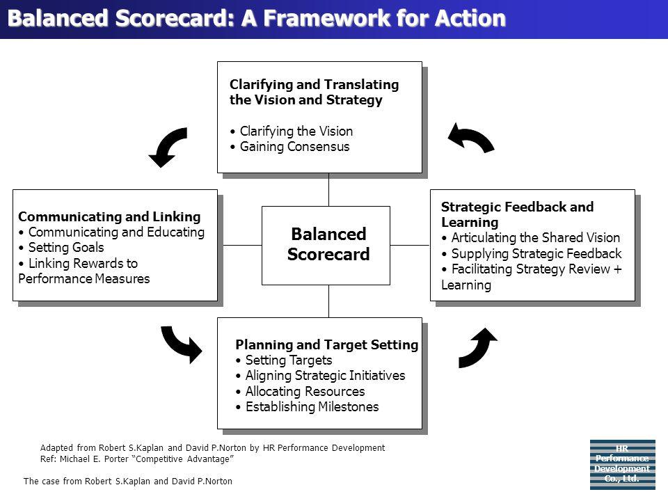 Balanced Scorecard: A Framework for Action