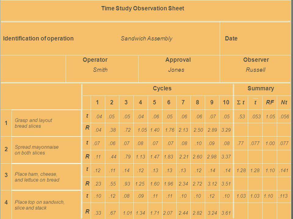 Time Study Observation Sheet