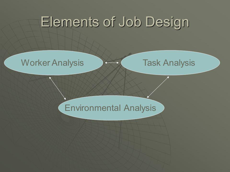 Elements of Job Design Worker Analysis Task Analysis