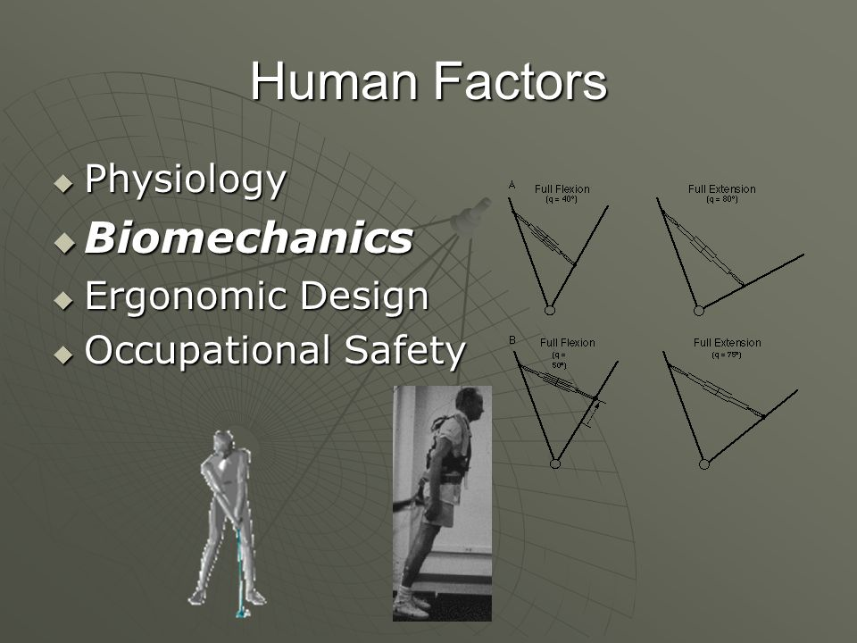 Human Factors Biomechanics Physiology Ergonomic Design